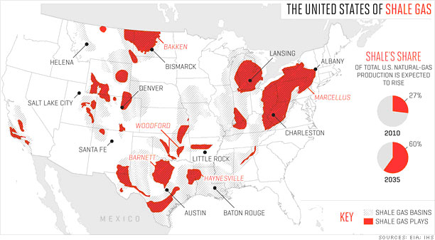 The United States Of Shale Gas Horizontal